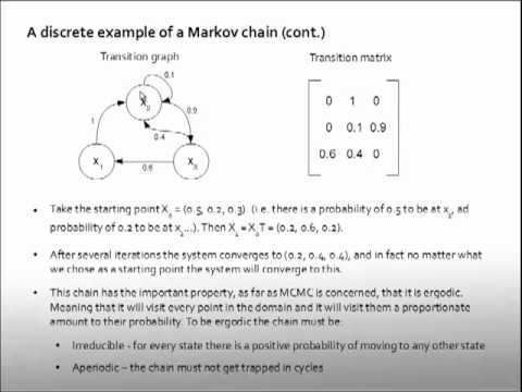 Markov Chain Monte Carlo and the Metropolis Alogorithm