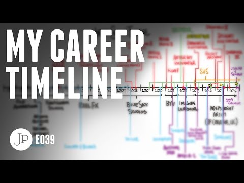 My Career Timeline e039