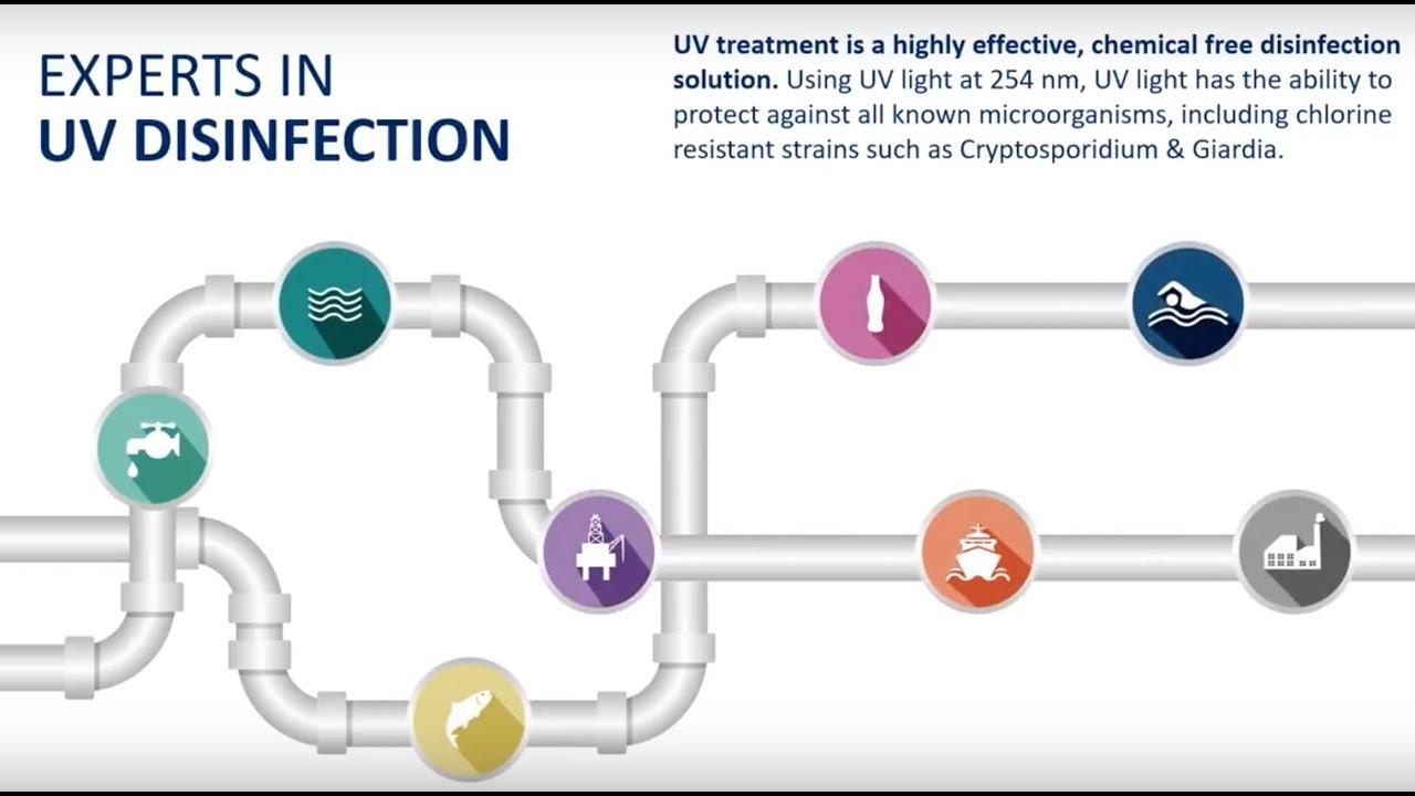 atg UV Technology