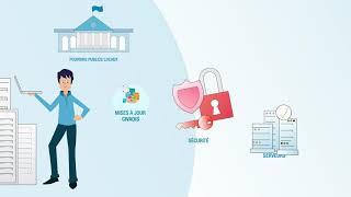 La solution Cloud de CIVADIS, une offre unique sur le marché