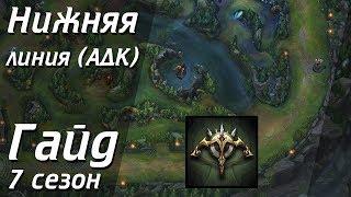 видео Как управлять чемпионом в League of Legends