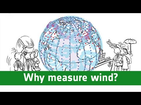 Why measure wind?