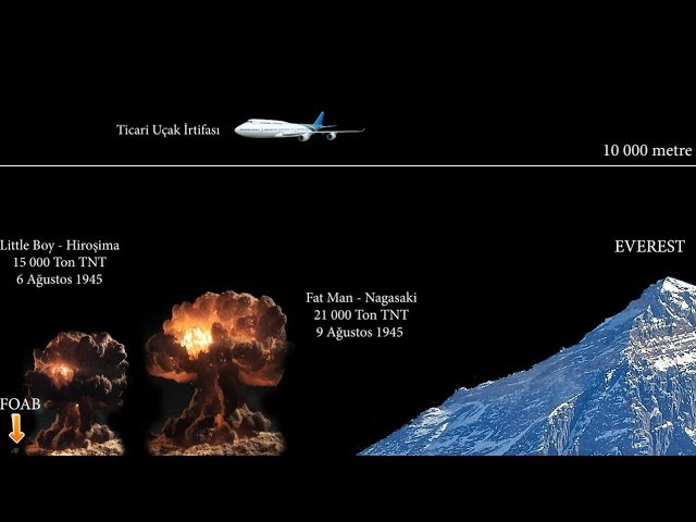 Dünyan?n En Güçlü Patlamalar?