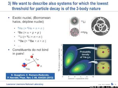 INT 14-1: Sofia Quaglioni, Three-Cluster Dynamics within an Ab Initlo Framework