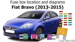 [DIAGRAM_3NM]  Fuse box location and diagrams: Fiat Bravo (2013-2015) - YouTube   Fuse Box Fiat Bravo 2007      YouTube