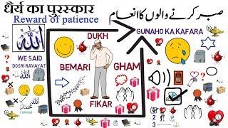 Saber karnay walay ka inam|Reward of patience by mualana sohaib meer muhammadi