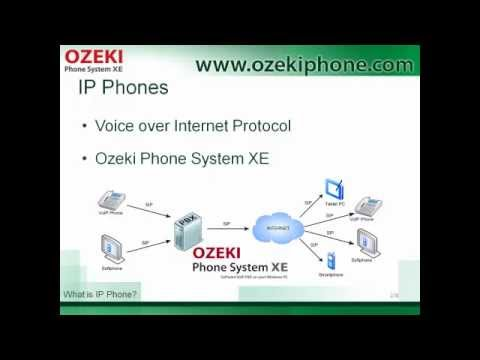 What is IP Phone, a Description of Devices Used in Next Generation Technologies