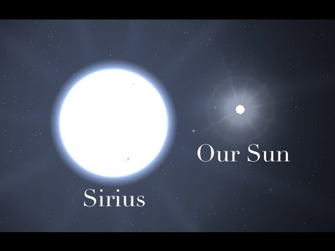 The Sirius Cycle(The Great Year), The Sun, and Black Holes - The Grand Cycle That Holds Us In Prison