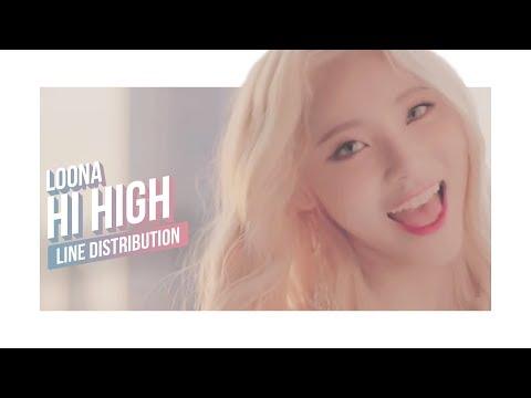 LOONA - Hi High Line Distribution (Color Coded)   이달의 소녀