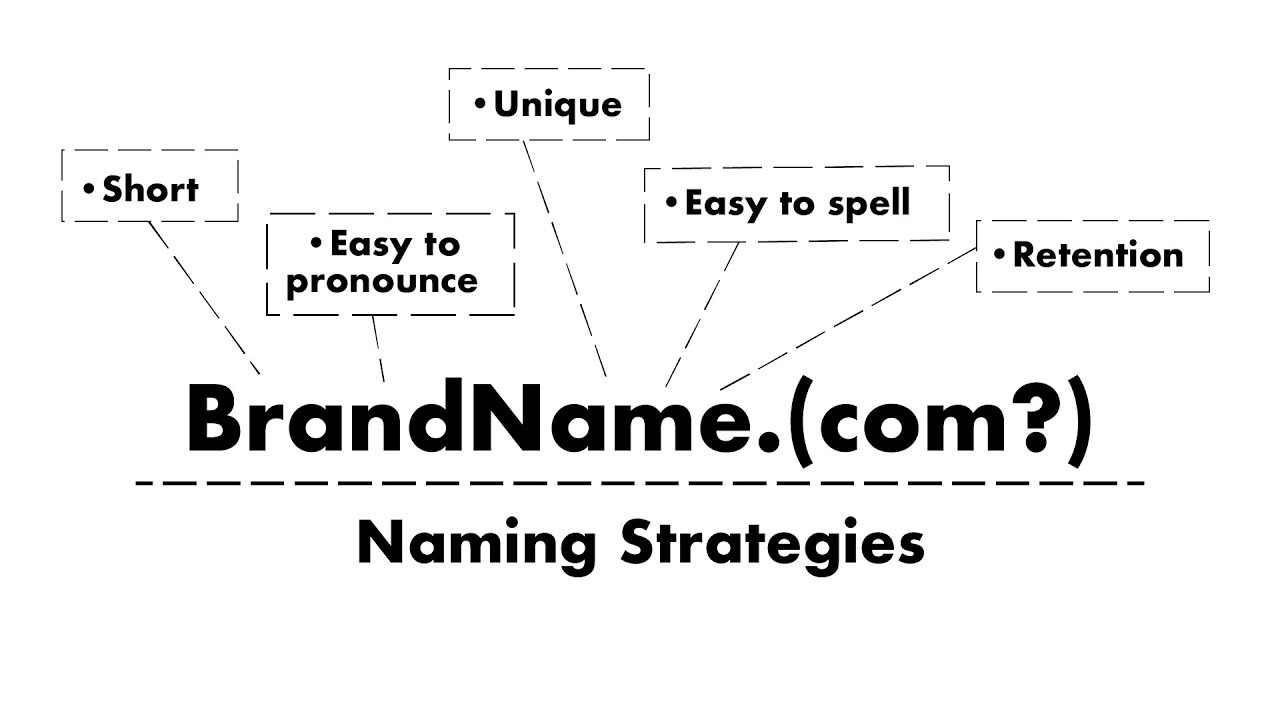 Guide On How To Choose Domain Name & Brand Naming