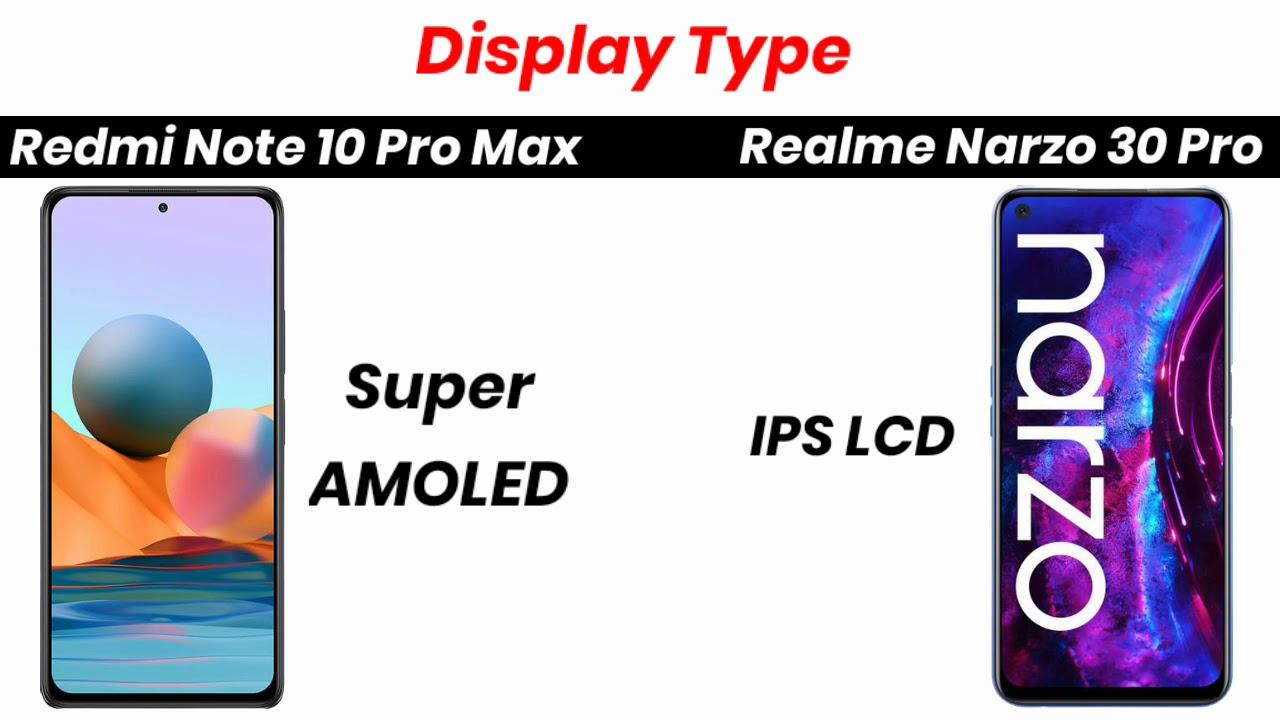 Redmi Note 10 Pro Max vs Realme Narzo 30 Pro