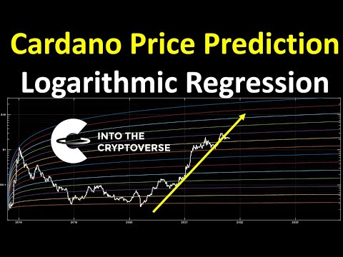 Cardano Price Prediction Using Logarithmic Regression