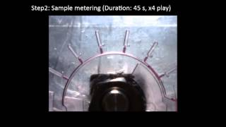 Biomicrofluidics : Centrifugal multiplexing fixed-volume dispenser on a plastic lab-on-a-disk...