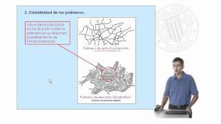 Estructura y propiedades de los polímeros.© UPV
