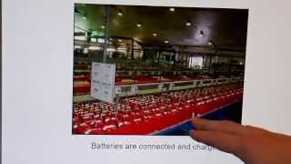 1000Ah Battery Bank Part2 - Quick Overview of a Battery Production Line