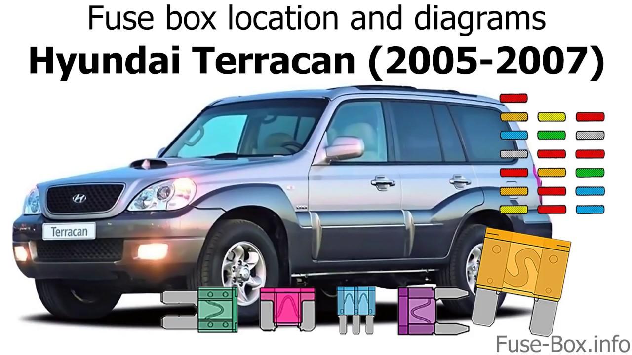 Fuse box location and diagrams: Hyundai Terracan (2005 ...