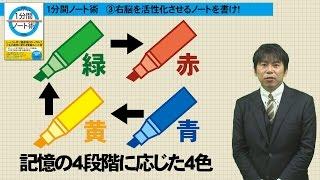 誰もが天才になれる驚異のノート術を伝授! http://www.sbcr.jp/product...