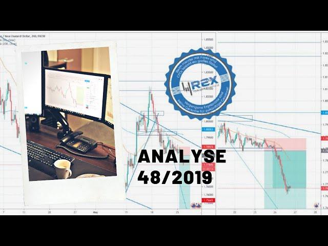 4REX | Trading Wochenanalyse KW 48