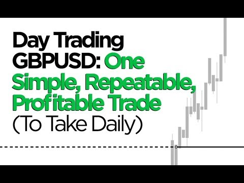 Day Trading GBPUSD: One Simple, Repeatable, Profitable Trade (To Take Daily)