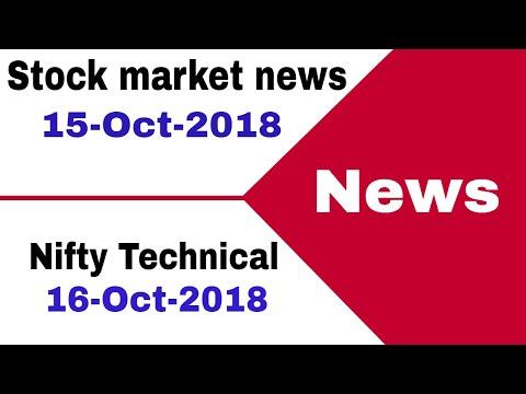 Stock market news #15-Oct-2018 - mygate, d-mart, indusind bank, l&t, hindustan uniliver 🔥🔥🔥