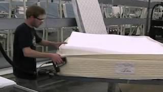 Pillow Top Mattress Build Up