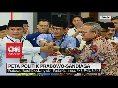Peta Politik Prabowo - Sandiaga