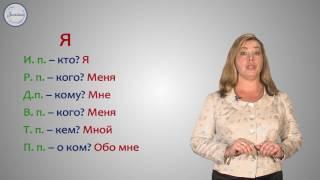 Русский язык. 4 класс. Раздельное написание местоимений с предлогами