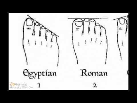 Ancestry, Genealogy, and Shape of Your Toes (Based on this what are your roots?)