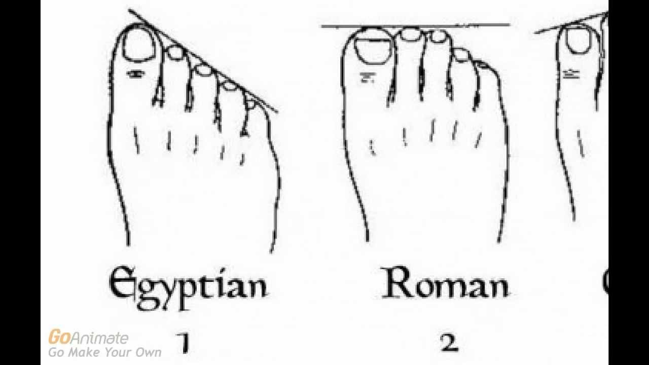Ancestry, Genealogy, and Shape of Your Toes (Based on this
