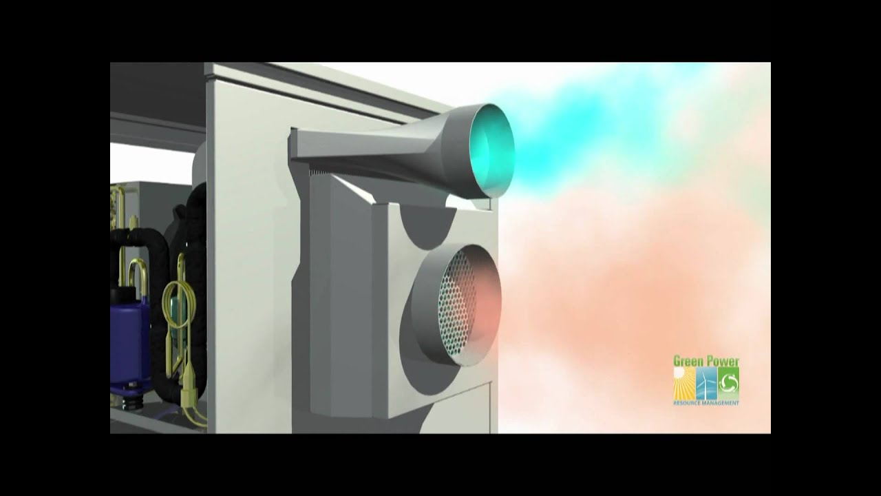 solar air conditioning - youtube