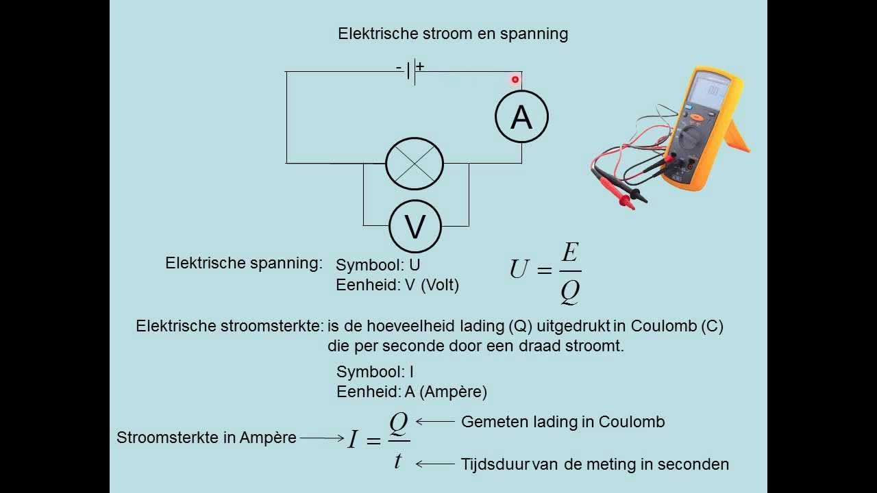 Elektrische stroom en spanning (vwo) - YouTube