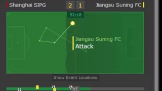 Video Gol Pertandingan Shanghai SIPG vs Jiangsu Suning FC