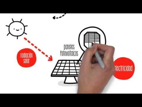 ¿Qué es la energía solar fotovoltaica? | Sostenibilidad