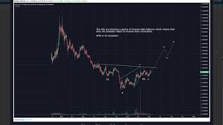 Altcoin Bullish Rise to Resume?