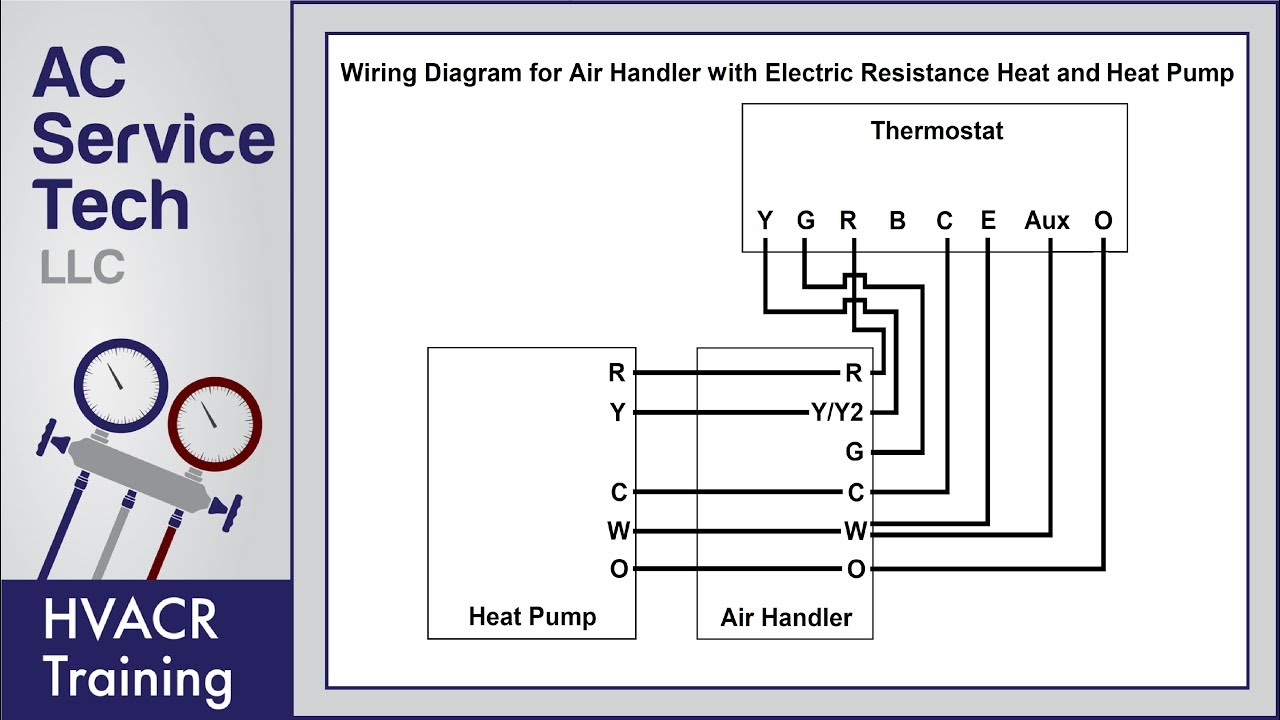 thermostat wiring diagrams! 10 most common! furnace thermostat wiring diagram indoor heat pump wiring diagram #10