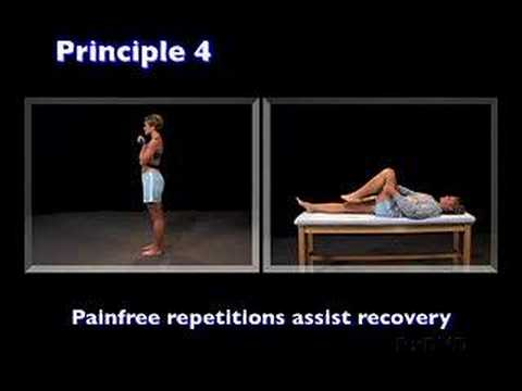 Mulligan Home Exercise :: Principles of Self-Treatment