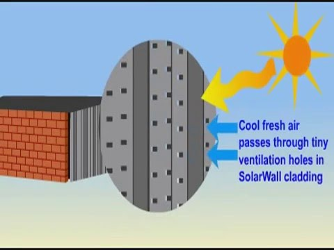 Solar Air Heater   Space heating by SolarWall from My Generation