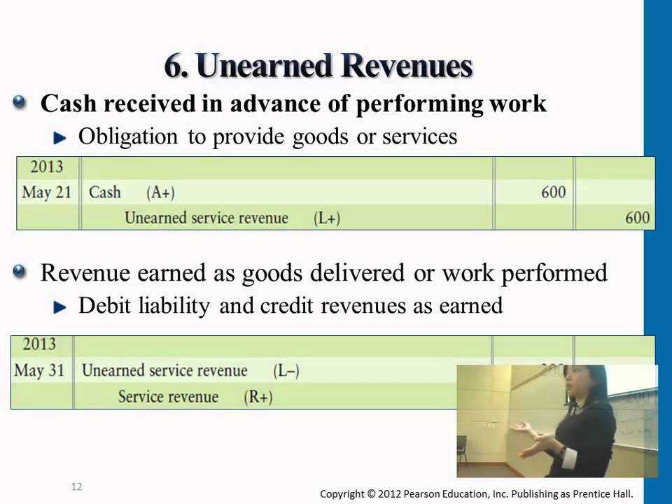 unearned revenue accounting