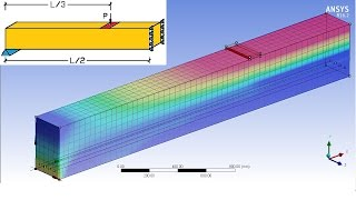ANSYS Tutorial Reinforced Concrete Beam (RC BEAM) - Static Structural