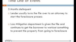 The Foreclosure Process 2 of 6