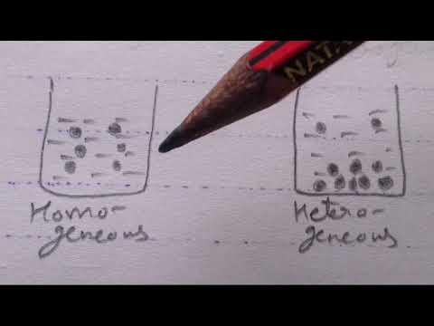 Difference between Homogeneous & Heterogeneous mixture