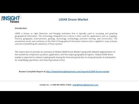 LiDAR Drone Market Size, Competitive Analysis and Forecast to 2025