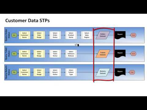 Selection Group Prompts with SAS Stored Processes: More Power, Less Programming