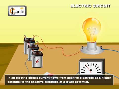 Electric Circuit - Physics