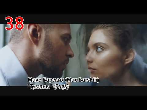 EuroHit Top40 (14/04/17)