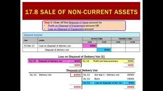 17.8 Sale of non-current assets