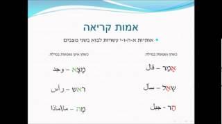 تعلم العبرية: שיעור דקדוק - אמות קריאה
