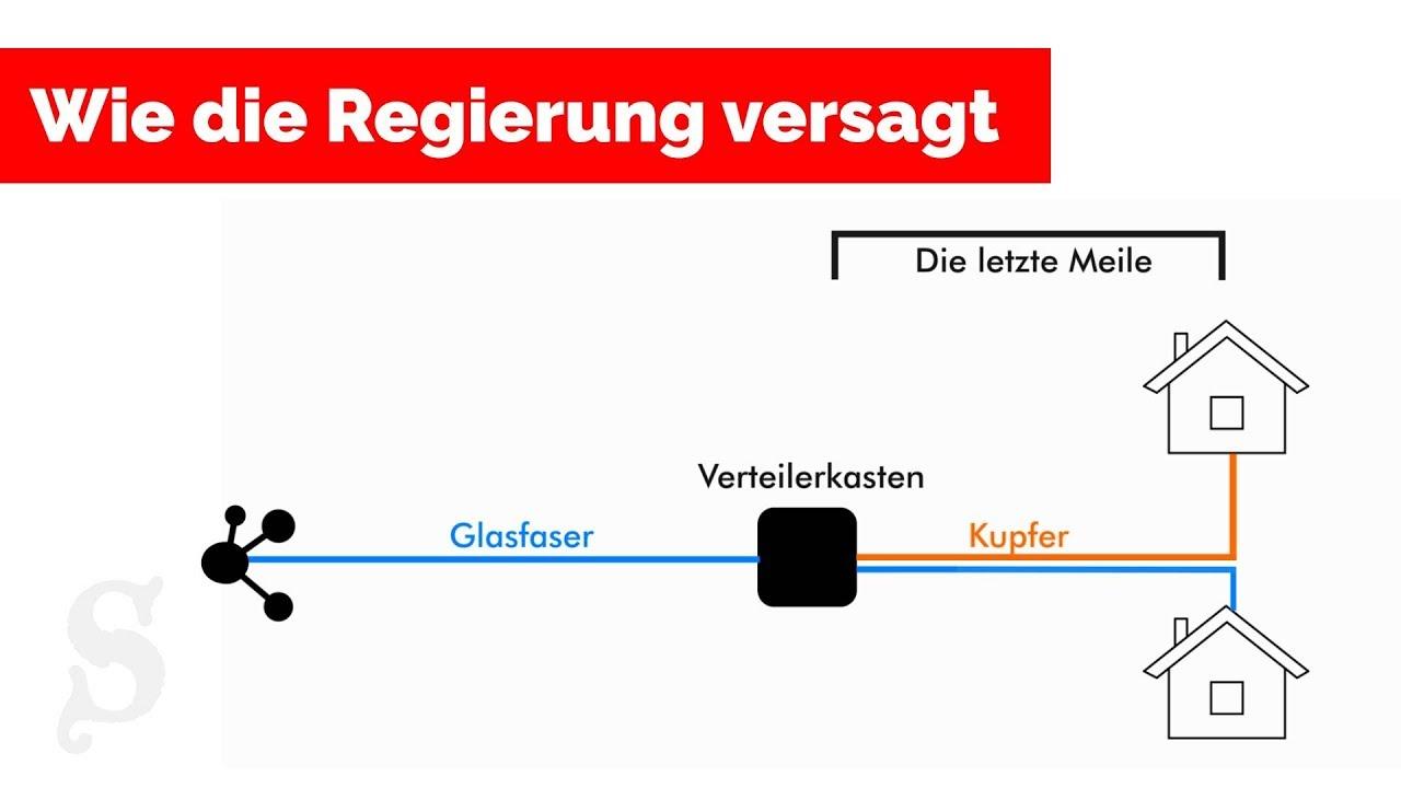 warum das internet in deutschland so schlecht ist youtube. Black Bedroom Furniture Sets. Home Design Ideas