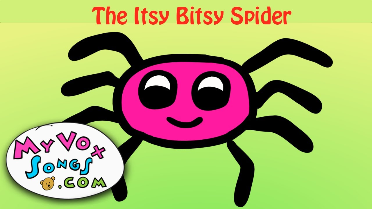 The Itsy Bitsy Spider Nursery Rhymes