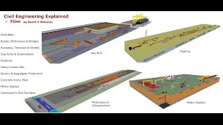 Civil Engineering Introduction  Part 1